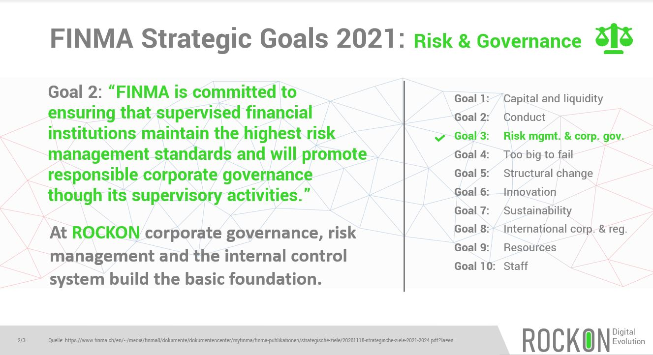 risk_and_governance_FINMA2021